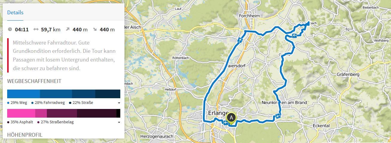 Route Trekkingrad